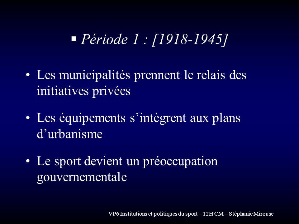 Période 1 : [1918-1945] Les municipalités prennent le relais des initiatives privées. Les équipements s'intègrent aux plans d'urbanisme.